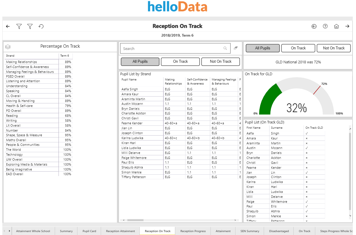 Screenshot from helloData - Reception on Track